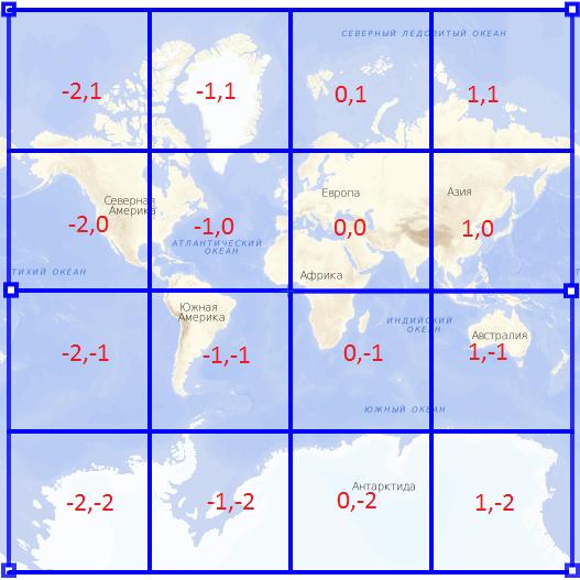 tiles grid 2