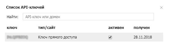 Список API-ключей